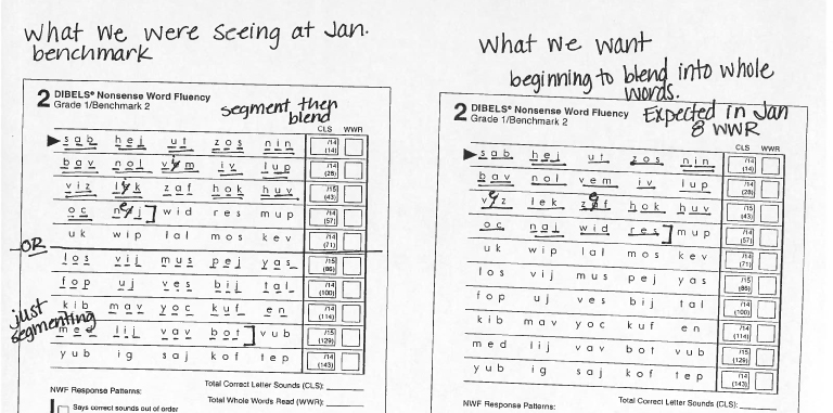 Helping Students Move To Blending Consonant Vowel Consonant Words