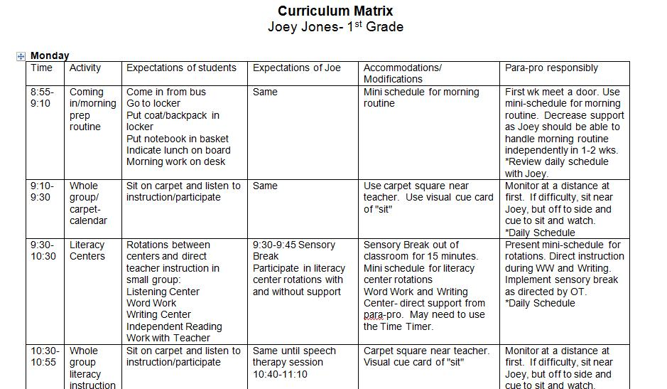 Curriculum Matrix blog pic