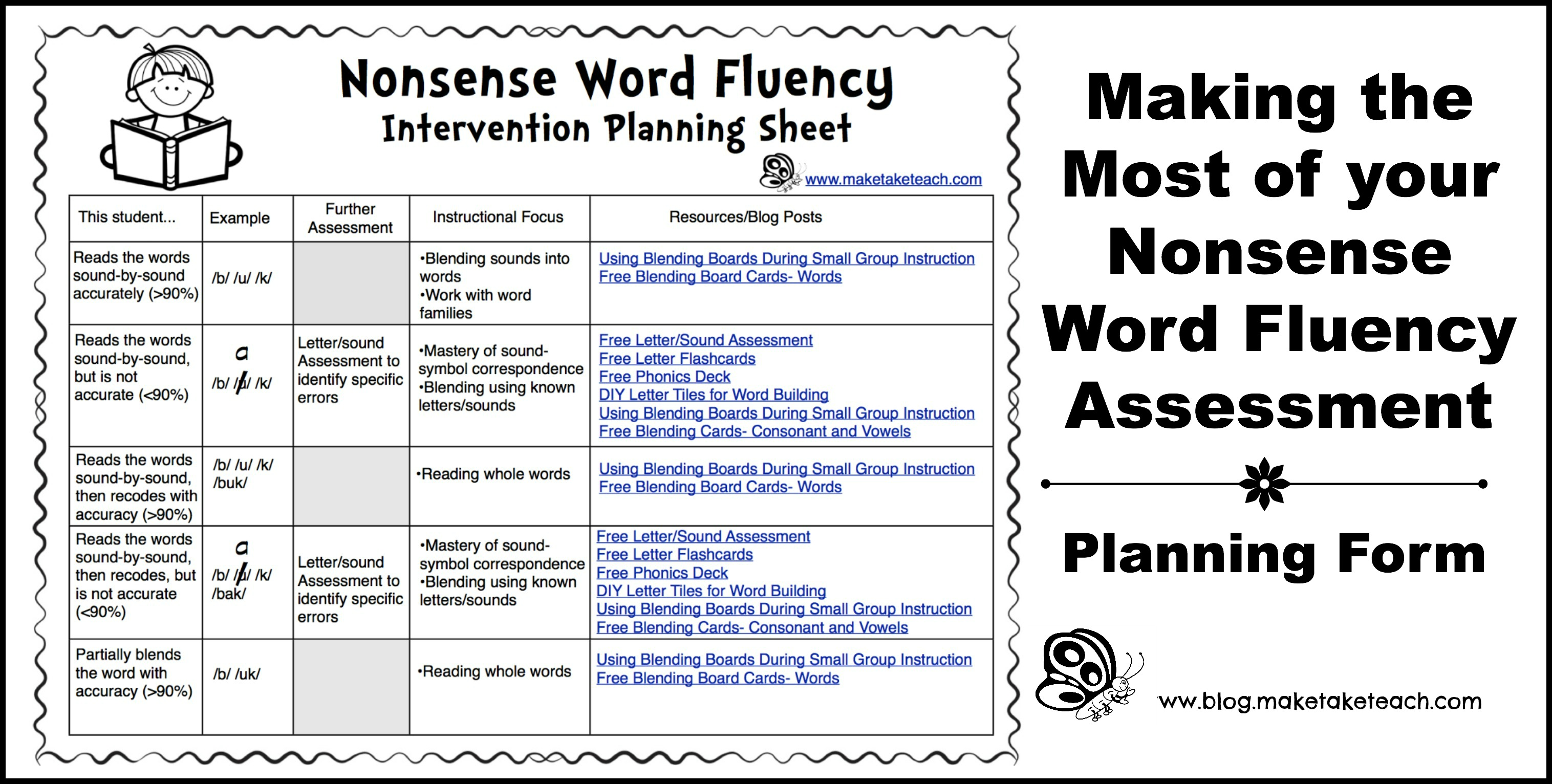 worksheet Word Segmentation Worksheets whats all the nonsense about teaching words make take nwplanningfin