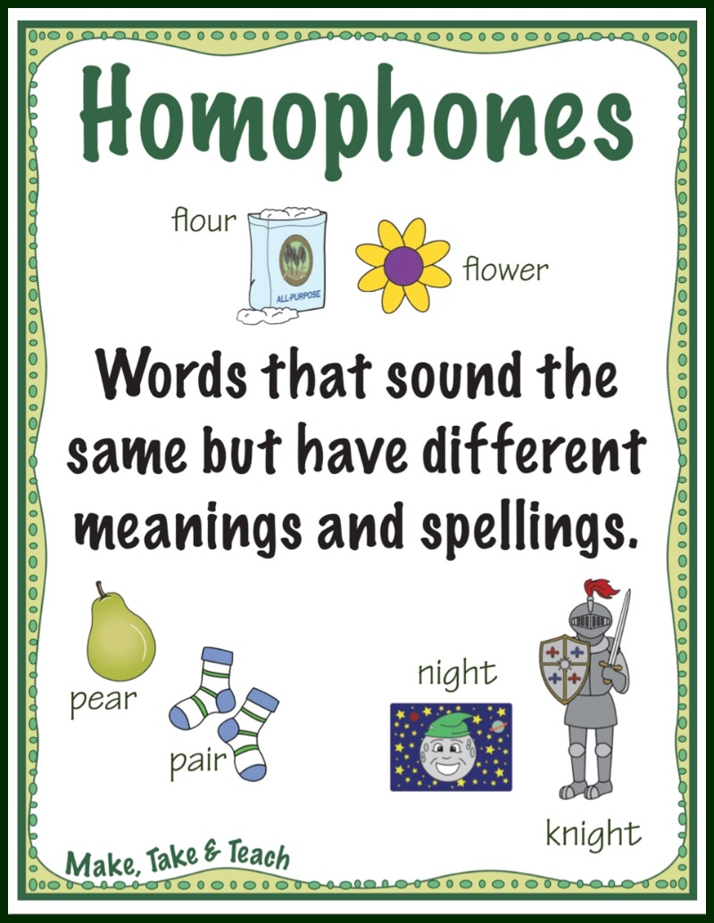 Image result for homophones poster