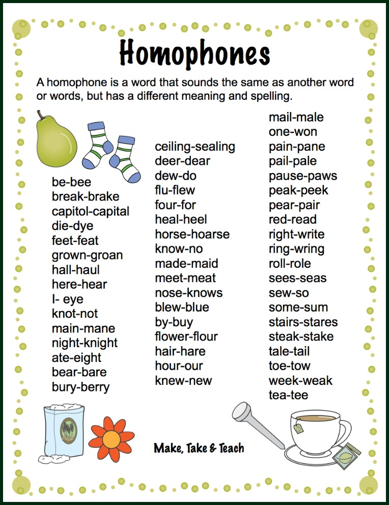 Image result for homophones word list