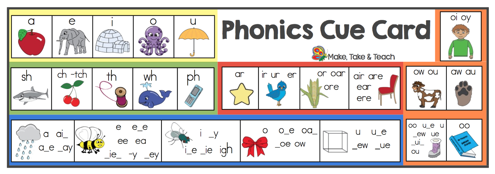 Worksheet Phonic Cards free phonics cue card make take teach card