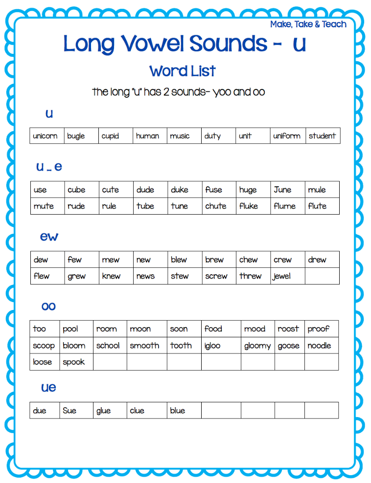 Teaching Long Vowel Spelling Patterns Make Take Teach