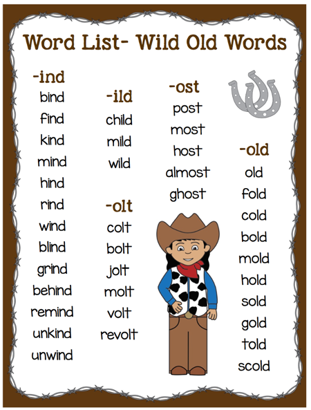 1000+ images about PHONICS on Pinterest : Word families ...