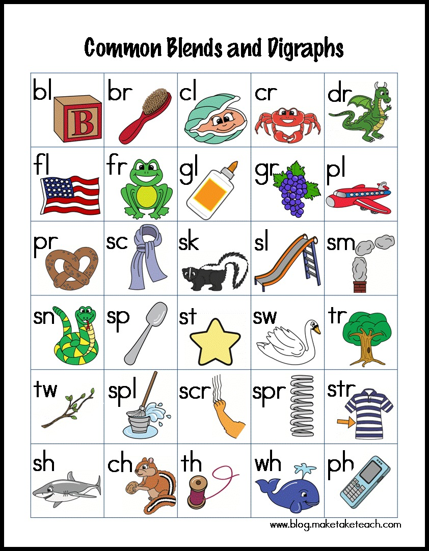 Final Blends Worksheets For Kindergarten Deployday – Th Worksheets for Kindergarten