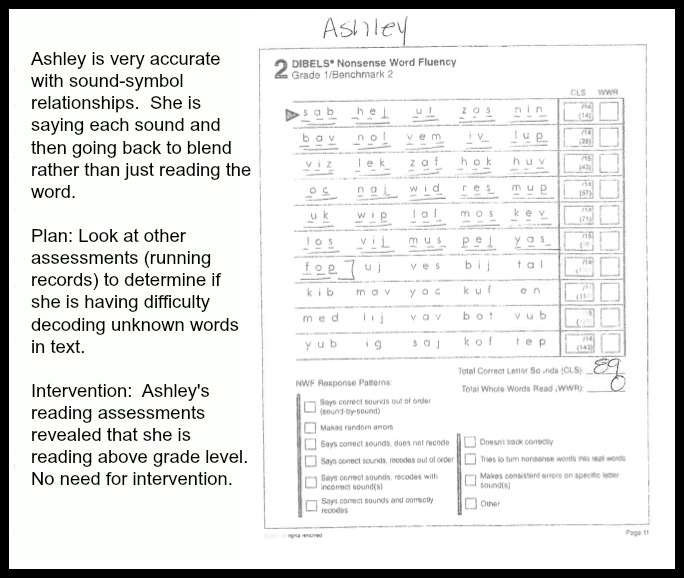 photo regarding 2nd Grade Reading Assessment Printable named Manufacturing the Highest of the DIBELS Subsequent Nonsense Phrase Fluency