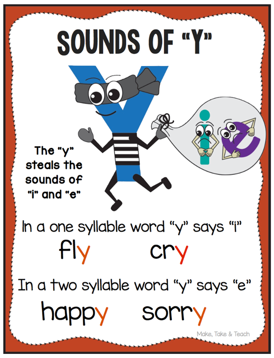 Teaching the Vowel Sounds of Y - Make Take & Teach