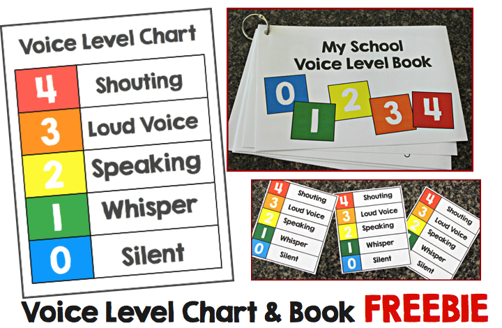 image about Voice Level Chart Printable named Voice Position Chart FREEBIE! - Crank out Get Coach