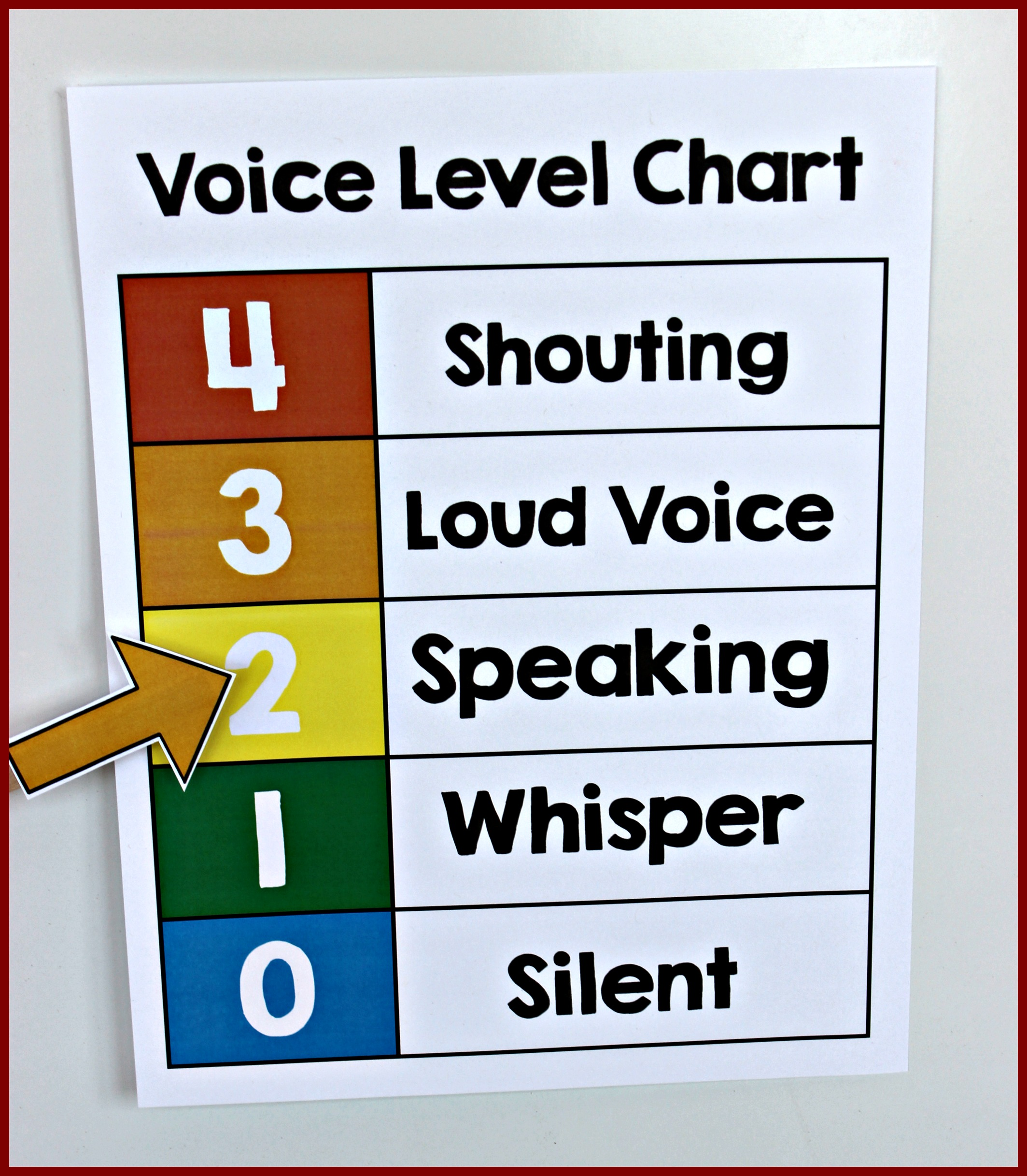 image about Voice Level Chart Printable titled Voice Point Chart FREEBIE! - Deliver Get Educate